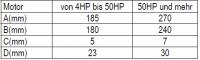 Hydrofoil Trimmklappen 50 - 300PS